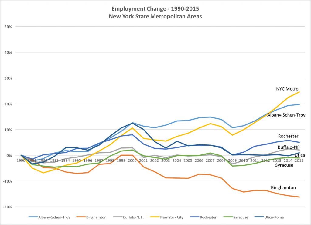 NY Metros Jobs2